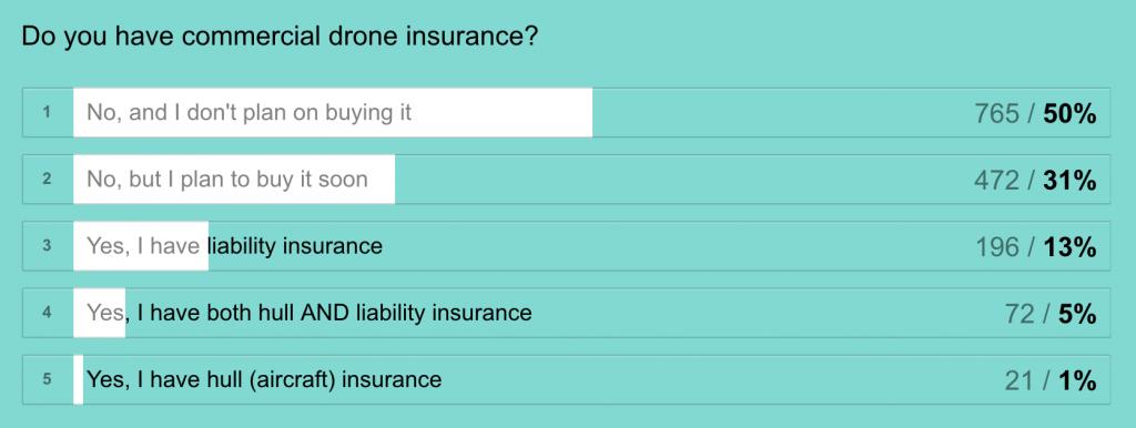 drone-suas-us-regulation-market-survey-8