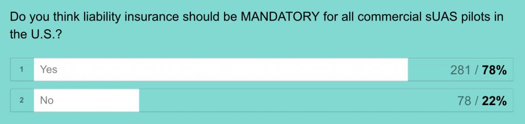 drone-suas-us-regulation-market-survey-9