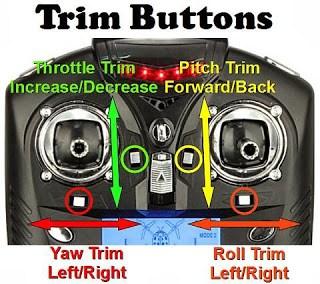 drone-controller-trim-buttons